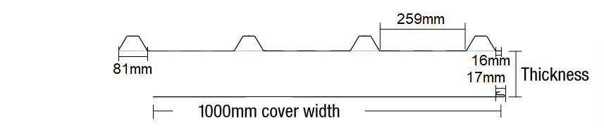 Masda Roof Panel